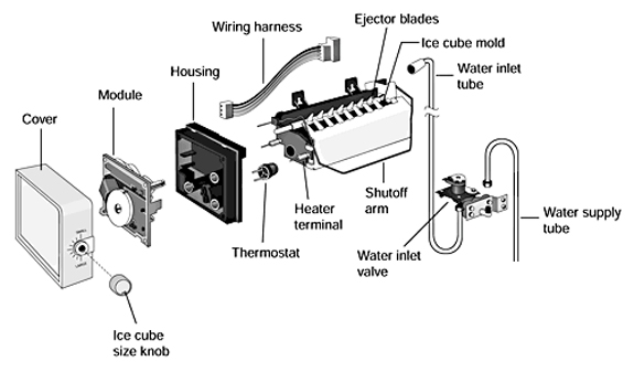 Ice-Maker diagram
